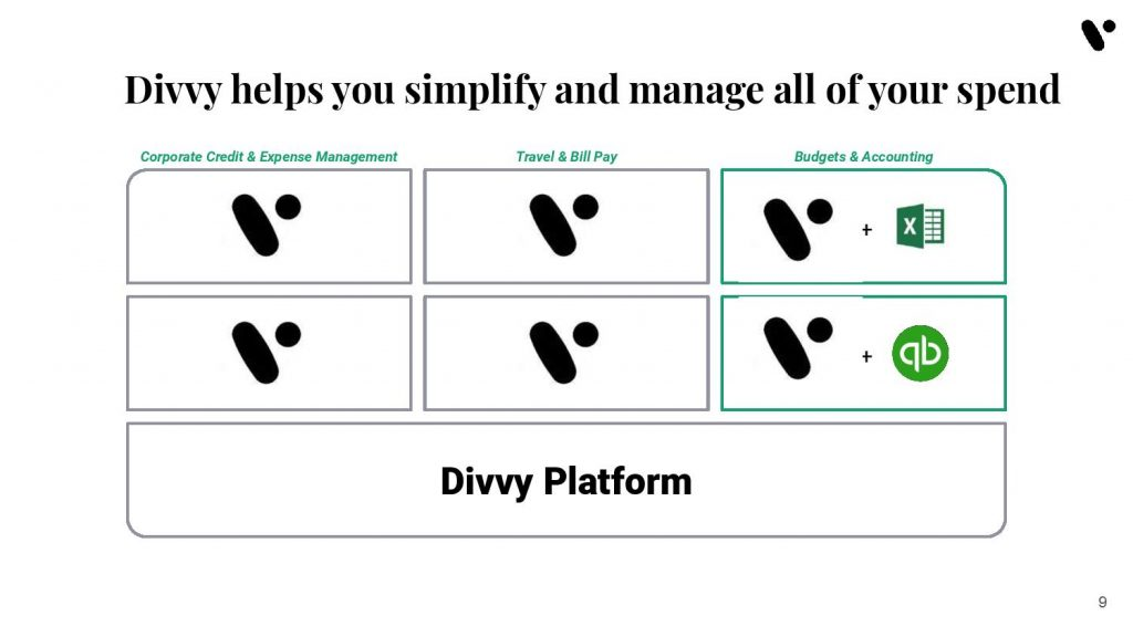Simplify and Manage With Divvy
